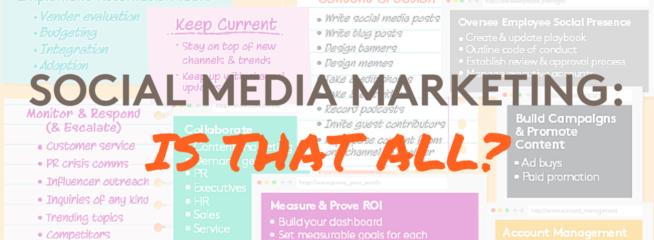Infographic: A Day in the Life of a Social Media Manager